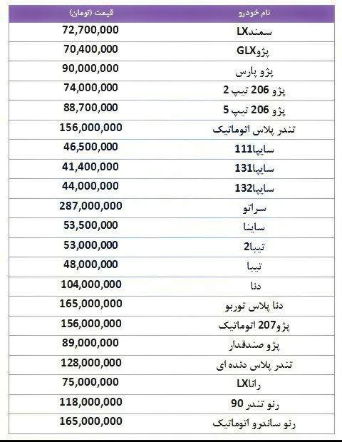 قیمت خودروهای پرفروش در بازار ۳۰ شهریور ۹۸