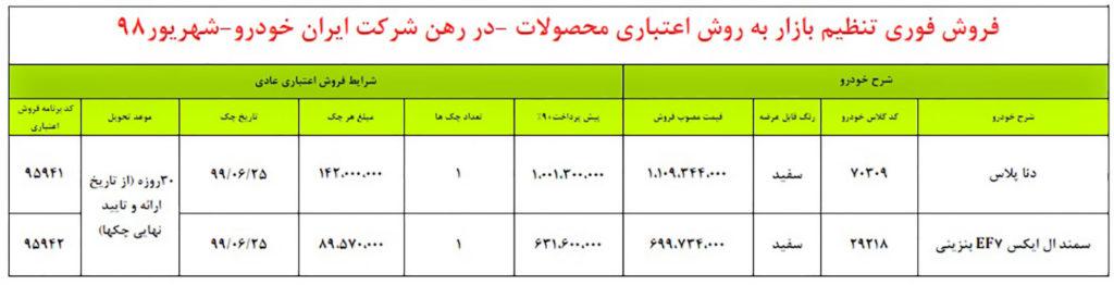 شرایط فروش ایران خودرو چهارشنبه ۲۰ شهریور ۹۸ برای دنا پلاس و سمند EF7
