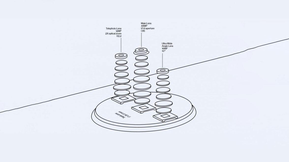 آپدیت وان پلاس ۷ تی (OnePlus 7T) فیلم برداری ۹۶۰ فریم بر ثانیه را ارایه می کند
