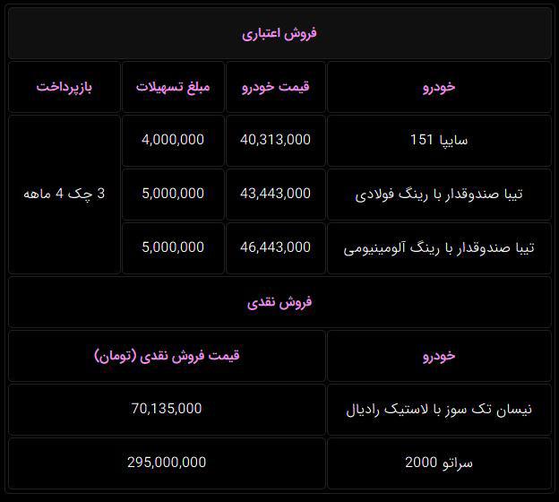 شرایط فروش سایپا پنج شنبه ۴ مهر ۹۸