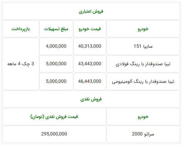 شرایط فروش سایپا شنبه ۶ مهر ۹۸