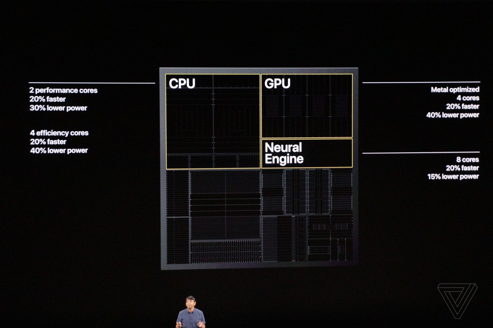 بنچمارک آیفون ۱۱ با اپل A13 بایونیک موبایل های اندرویدی را تحقیر کرد!