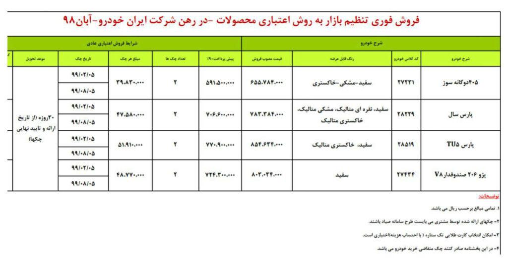 شرایط فروش قسطی ایران خودرو ۱ آبان ۹۸