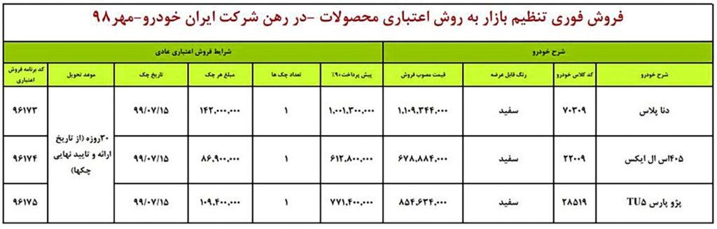 شرایط فروش ایران خودرو چهارشنبه ۱۰ مهر ۹۸
