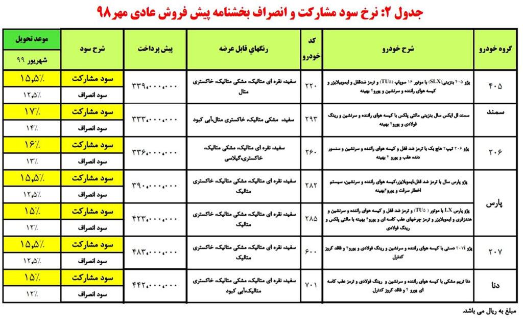 پیش فروش ایران خودرو دوشنبه ۱۵ مهر ۹۸