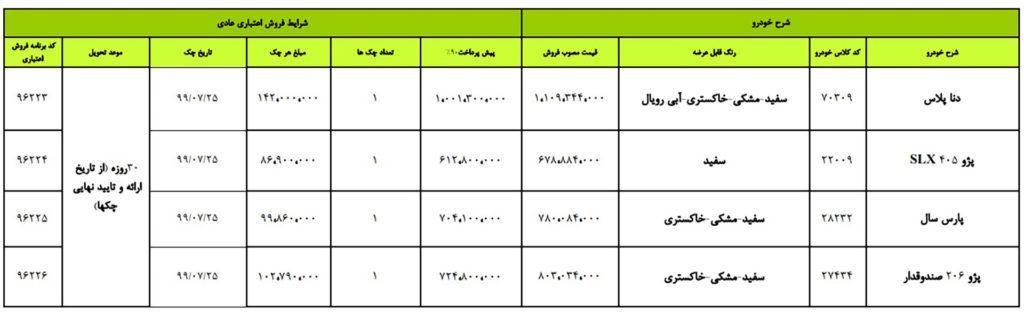 پیش فروش ایران خودرو چهارشنبه ۲۴ مهر ۹۸