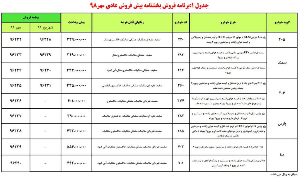 پیش فروش ایران خودرو سه شنبه ۳۰ مهر ۹۸