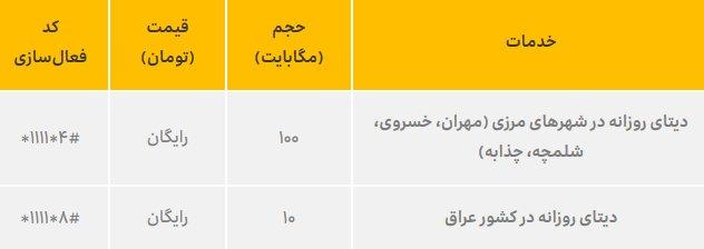 هزینه بسته اینترنت ایرانسل اربعین ۹۸