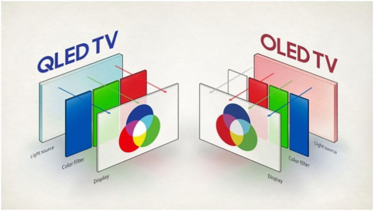 تیکه سامسونگ به ال جی برای Burn-In تلویزیون های OLED این شرکت