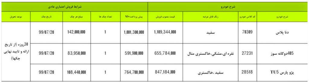 شرایط فروش ایران خودرو چهارشنبه ۱۷ مهر ۹۸