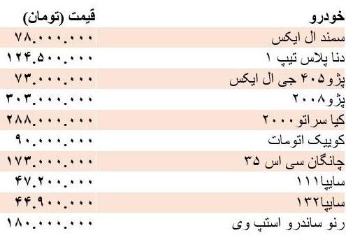 قیمت خودرو داخلی مهر ۹۸