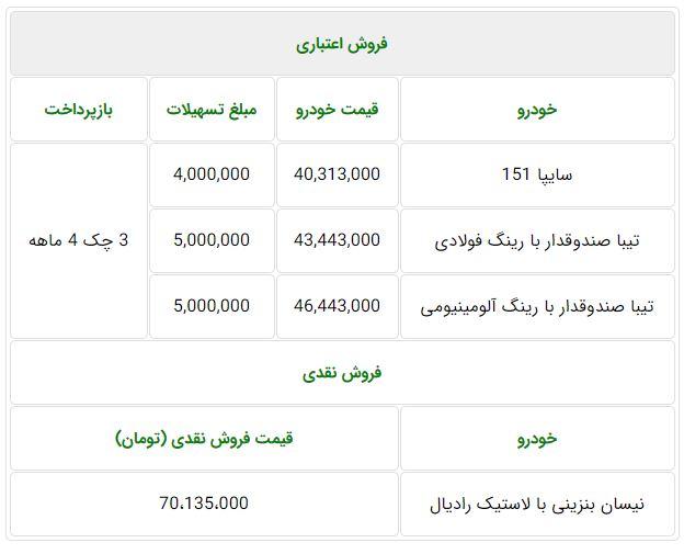 شرایط فروش سایپا چهارشنبه ۱۰ مهر ۹۸