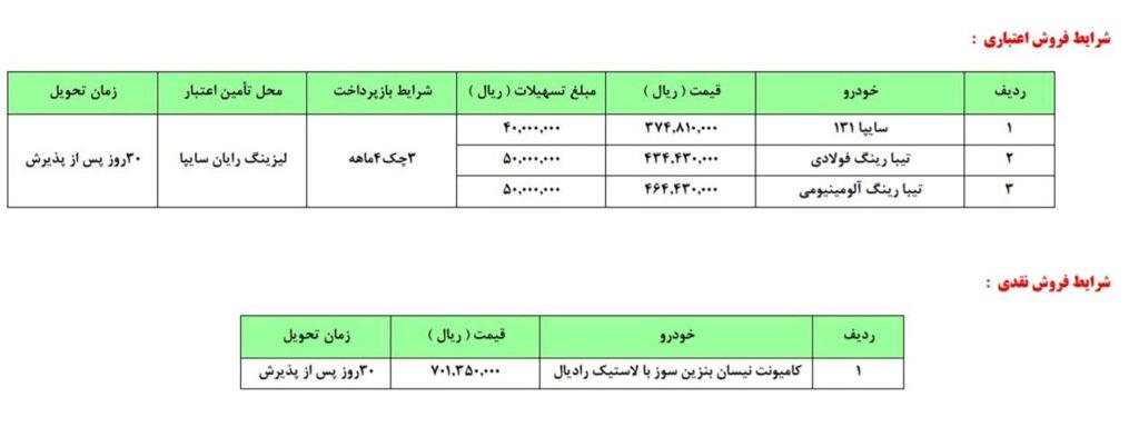 شرایط فروش سایپا شنبه ۱۳ مهر ۹۸