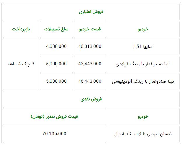 شرایط فروش سایپا دوشنبه ۱۴ مهر ۹۸