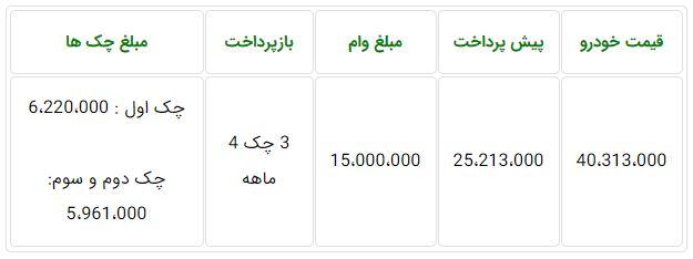 شرایط فروش سایپا وانت پراید با وام ۱۵ میلیونی پنج شنبه ۱۸ مهر ۹۸