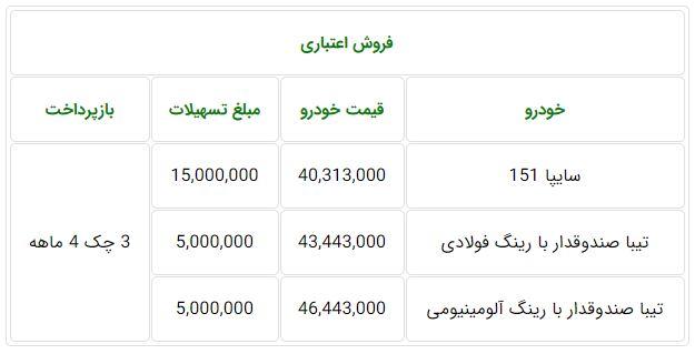 شرایط فروش سایپا یکشنبه ۲۱ مهر ۹۸