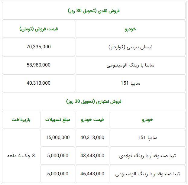 شرایط فروش قسطی سایپا دوشنبه ۶ آبان ۹۸