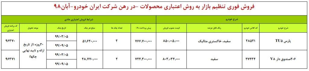 شرایط فروش اقساطی ایران خودرو دوشنبه ۲۷ آبان ۹۸