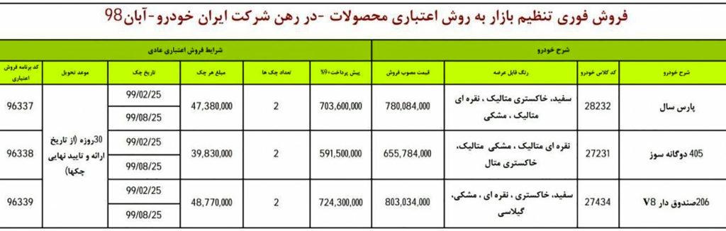 شرایط پیش فروش ایران خودرو یک شنبه ۱۹ آبان ۹۸