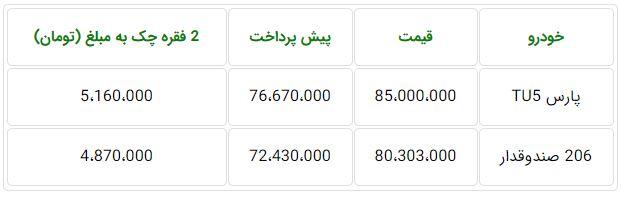 شرایط فروش اقساطی ایران خودرو سه شنبه ۲۸ آبان ۹۸