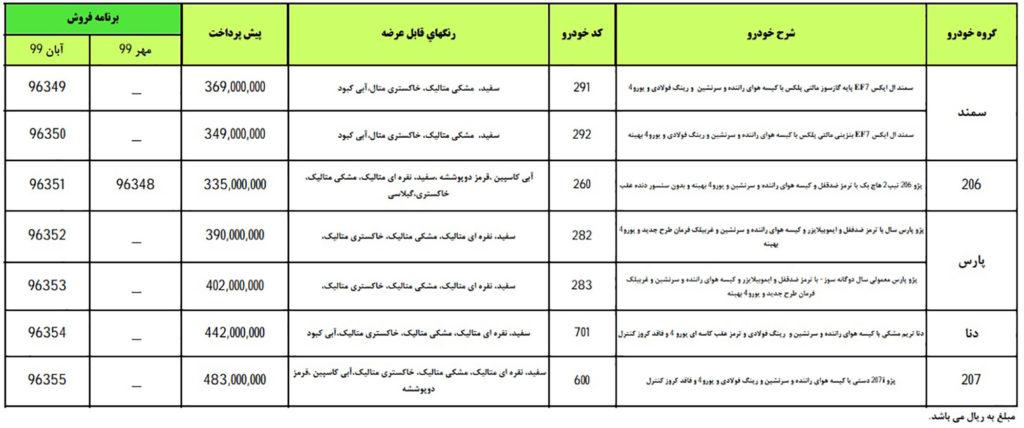 شرایط پیش فروش ایران خودرو سه شنبه ۲۱ آبان ۹۸