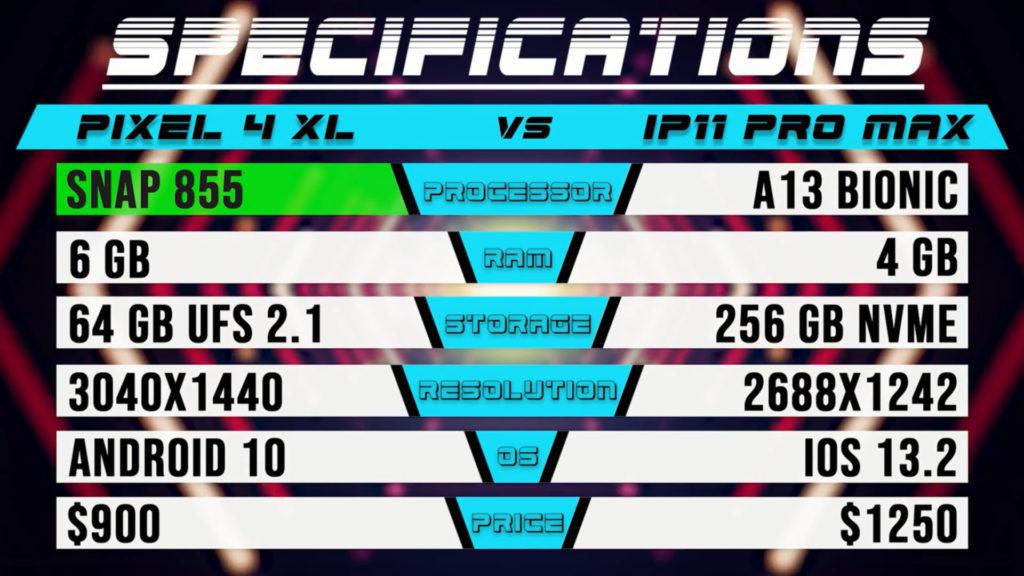 مقایسه پیکسل ۴ ایکس ال با آیفون ۱۱ پرو مکس