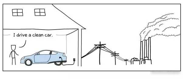 آلایندگی خودرو برقی شاید بیشتر از خودرو دیزلی باشد