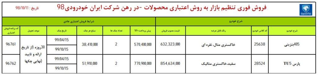 شرایط فروش فوری ایران خودرو چهارشنبه ۱۱ دی ۹۸