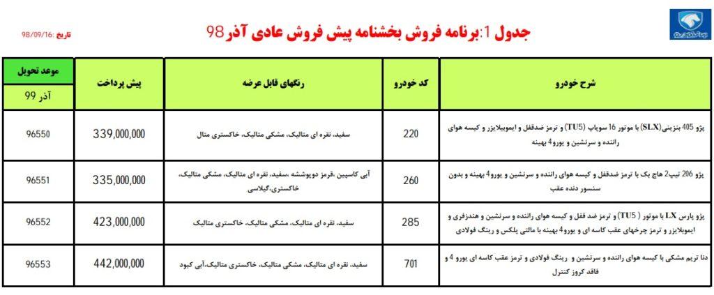 پیش فروش ایران خودرو شنبه ۱۶ آذر ۹۸