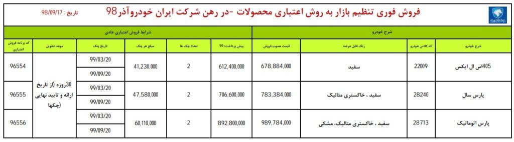 شرایط فروش فوری ایران خودرو یکشنبه ۱۷ آذر ۹۸