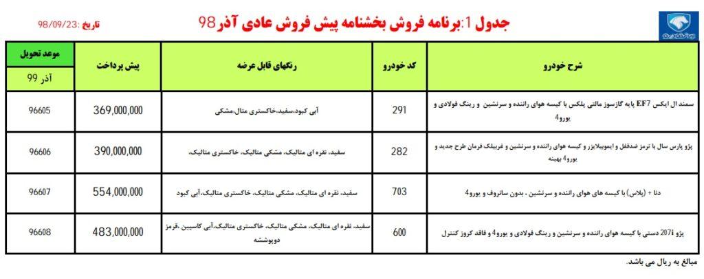 شرایط پیش فروش ایران خودرو آذر ۹۸