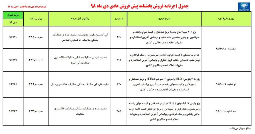 پیش فروش ایران خودرو از یکشنبه ۸ دی ۹۸ تا سه شنبه ۱۰ دی ۹۸