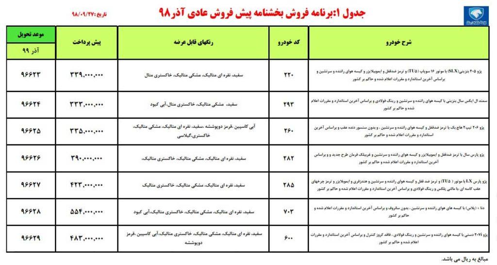شرایط پیش فروش ایران خودرو چهارشنبه ۲۷ آذر ۹۸