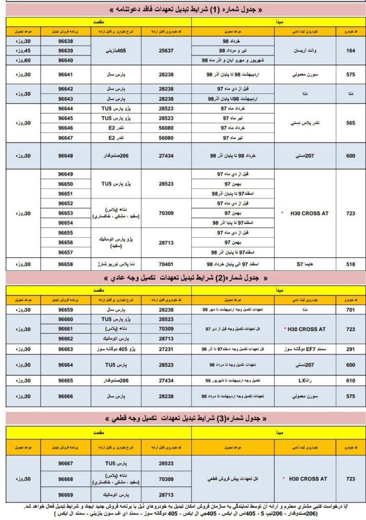 شرایط تبدیل محصولات ایران خودرو دی ۹۸
