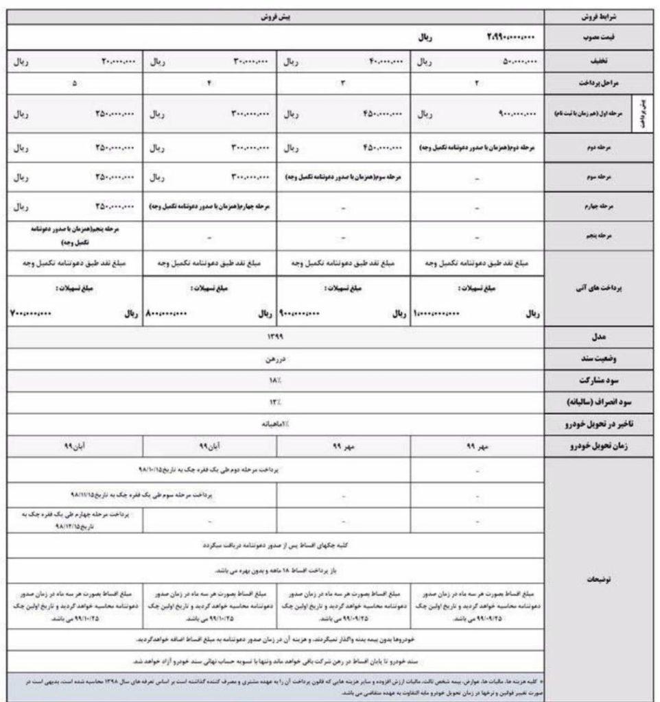 شرایط پیش فروش جک اس ۵ آذر ۹۸ با مهر و آبان ۹۹