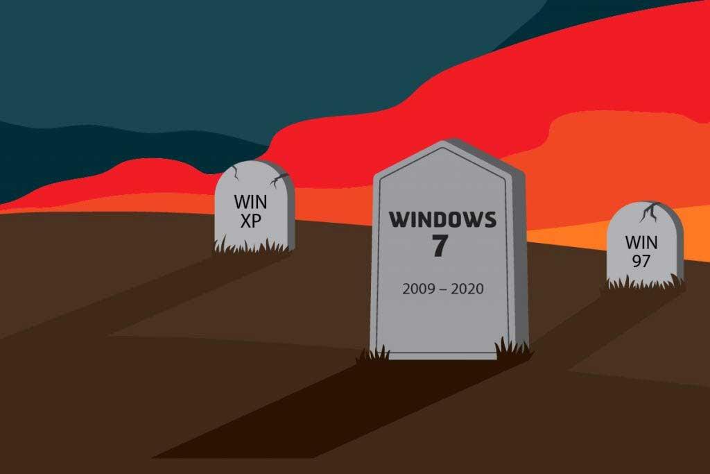 پایان پشتیبانی از ویندوز ۷