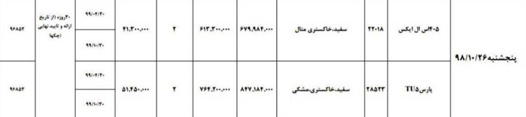 شرایط فروش فوری ایران خودرو پنجشنبه ۲۶ دی ۹۸