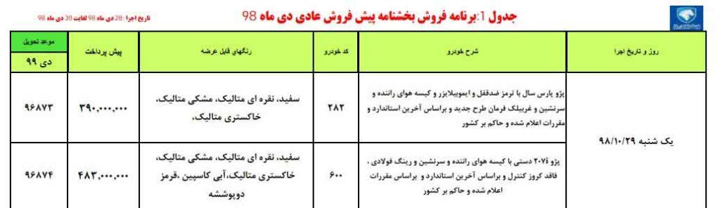 شرایط پیش فروش ایران خودرو یکشنبه ۱۳ بهمن ۹۸
