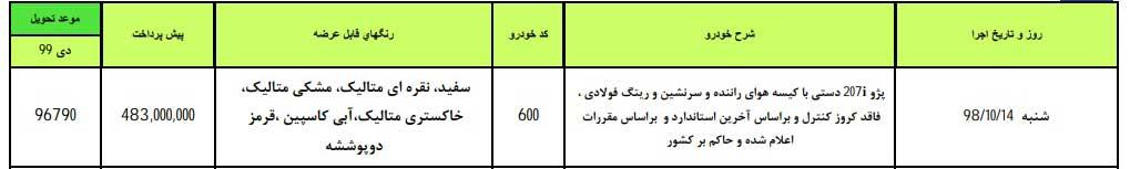 شرایط پیش فروش ایران خودرو شنبه ۱۴ دی ۹۸