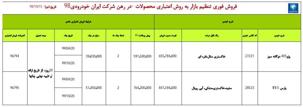 شرایط فروش فوری ایران خودرو یکشنبه ۱۵ دی ۹۸