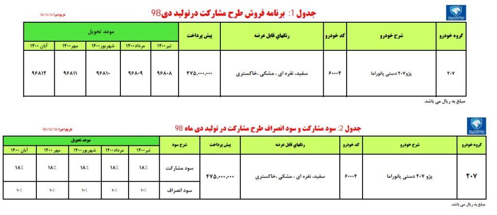 شرایط پیش فروش ایران خودرو چهارشنبه ۱۸ دی ۹۸