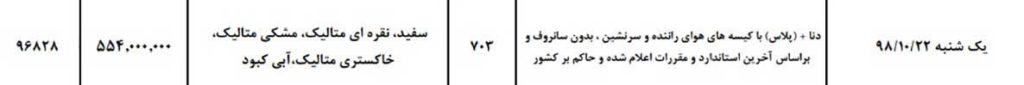 شرایط پیش فروش ایران خودرو یکشنبه ۲۲ دی ۹۸ برای دنا پلاس