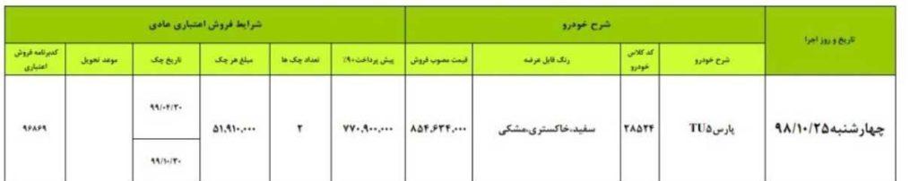 شرایط فروش فوری ایران خودرو چهارشنبه ۲۵ دی ۹۸