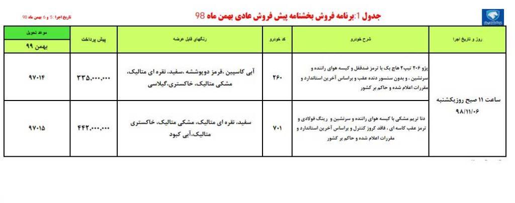 شرایط پیش فروش ایران خودرو یکشنبه ۶ بهمن ۹۸