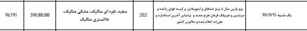 شرایط پیش فروش ایران خودرو یکشنبه ۱۵ دی ۹۸ برای پژو پارس
