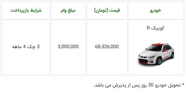 فروش فوری سایپا کوییک دورنگ پنج شنبه ۳ بهمن ۹۸