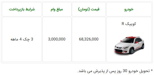 شرایط فروش فوری سایپا کوییک دورنگ دوشنبه ۷ بهمن ۹۸