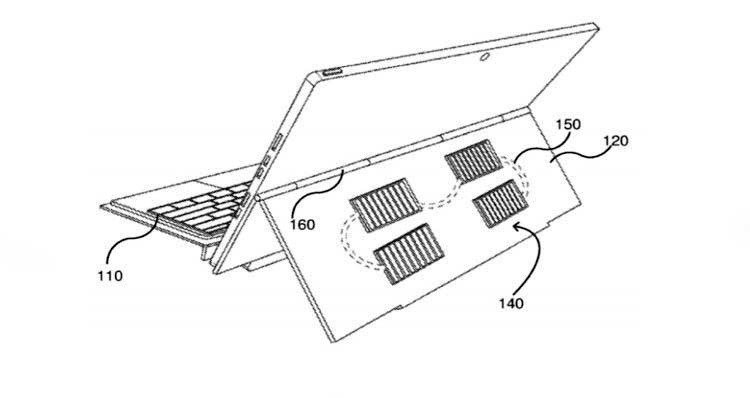 حق اختراع سرفیس با پنل خورشیدی