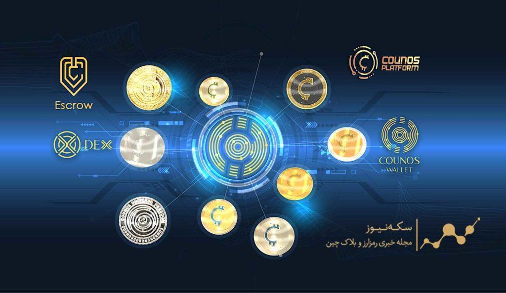 با احراز هویت در کونوس پلتفرم می توانید سکه رایگان کونوس کوین را دریافت کنید و در لاتاری 10 هزار و 100 هزار دلاری نیز شرکت کنید