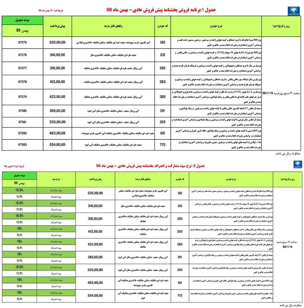 شرایط پیش فروش ایران خودرو شنبه ۱۹ بهمن ۹۸